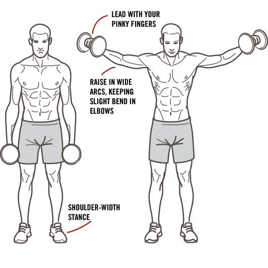 dumbbell lateral raise execution