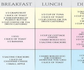 military-diet