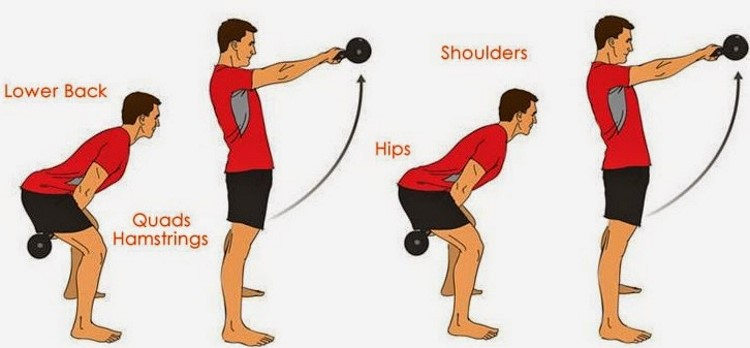 kettlebell exercises weight loss