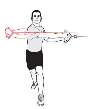cable-ab-rotation