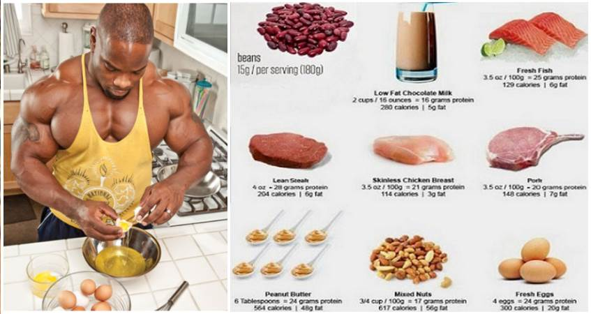 cheap-sources-of-protein