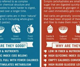 complex-carbs-simple-carbs