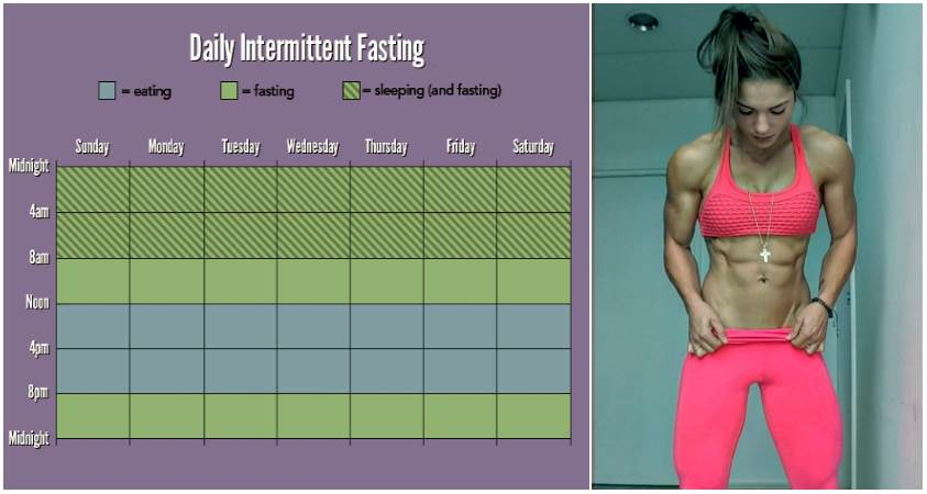 Image result for 3 Reasons Why You Should Try a Fasting Diet !