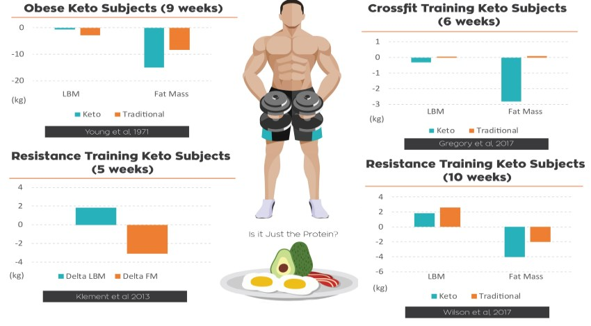 keto-diet-and-metabolism