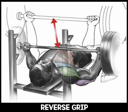 reverse-grip-banch-press