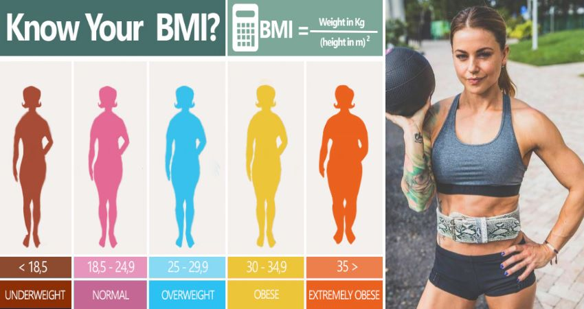 is-bmi-useful