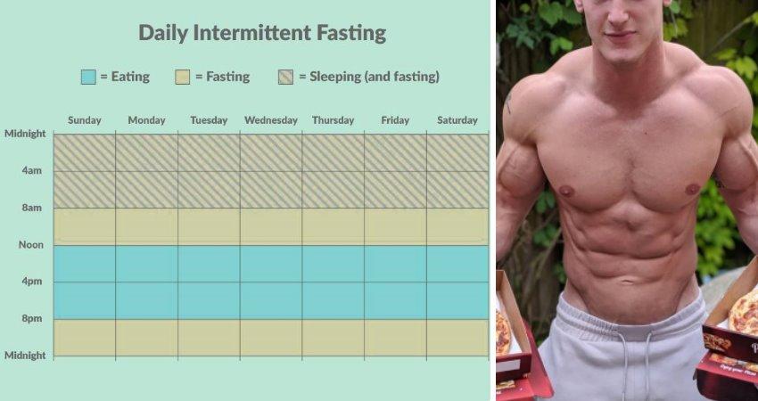 16 8 fasting method